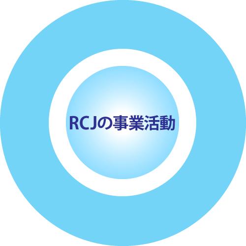 RCJの事業